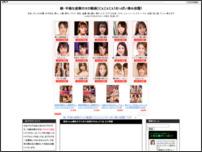 無修正アニメ・同人誌の画像や動画の情報局